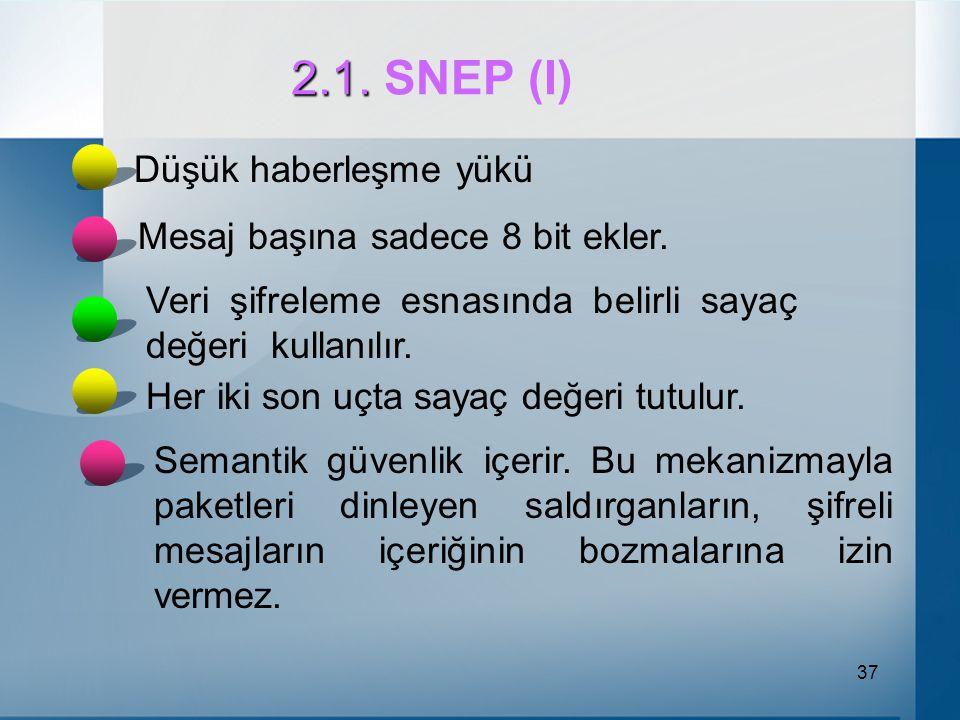 37 2.1.2.1. SNEP (I) Düşük haberleşme yükü Mesaj başına sadece 8 bit ekler.