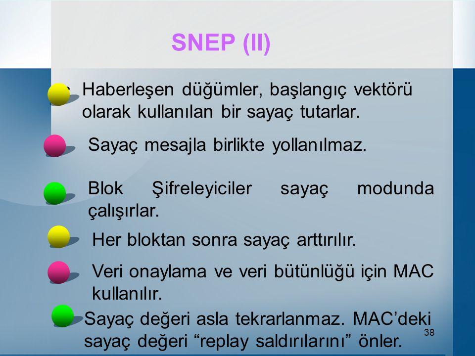 38 SNEP (II) Haberleşen düğümler, başlangıç vektörü olarak kullanılan bir sayaç tutarlar.