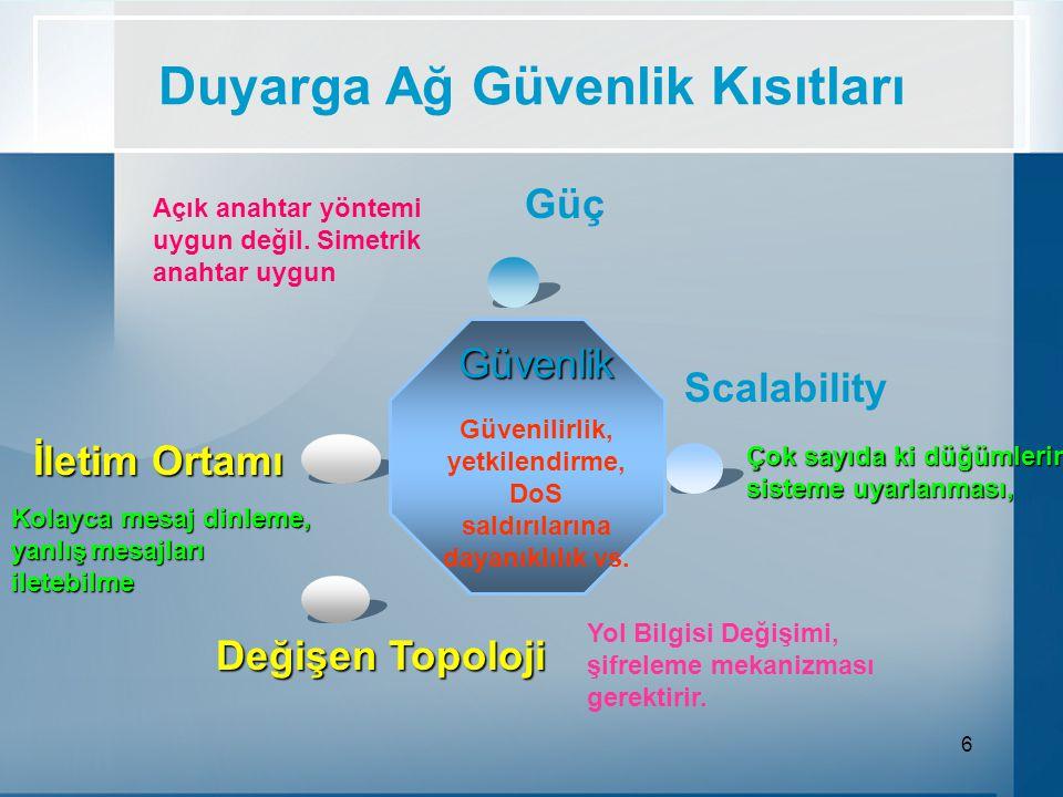 7 Duyarga Ağ Güvenlik Amaçları (I) Kullanılabilirlik(Availability): Duyarga ağ çalıştığı zaman diliminde, saldırılara maruz kalsa bile (DoS gibi) kesintiye uğramamalıdır.
