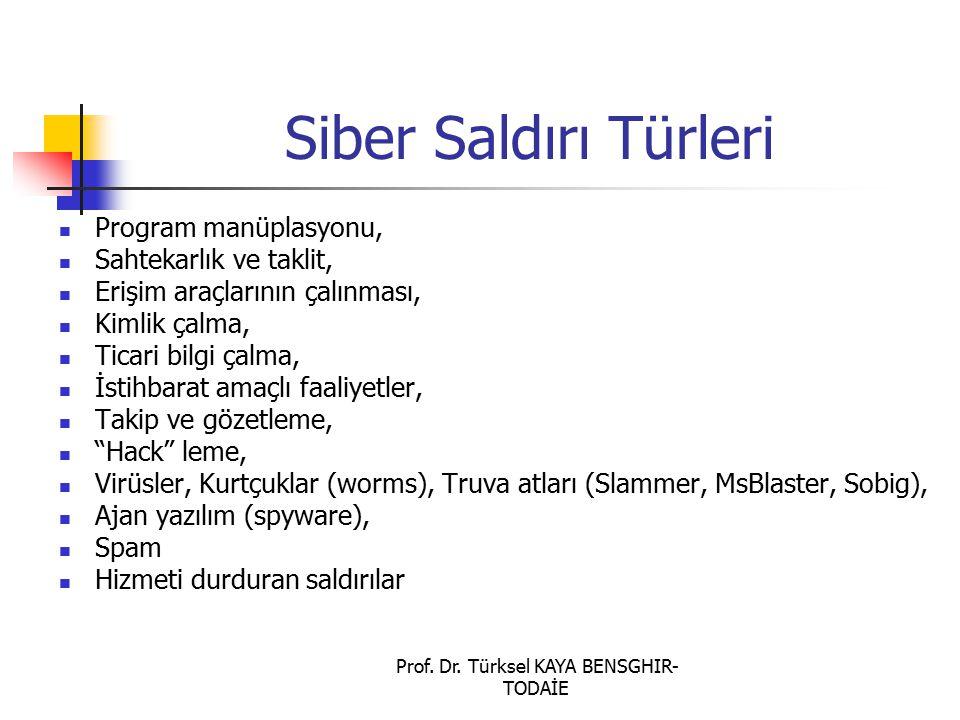 Prof. Dr. Türksel KAYA BENSGHIR- TODAİE Siber Saldırı Türleri Program manüplasyonu, Sahtekarlık ve taklit, Erişim araçlarının çalınması, Kimlik çalma,