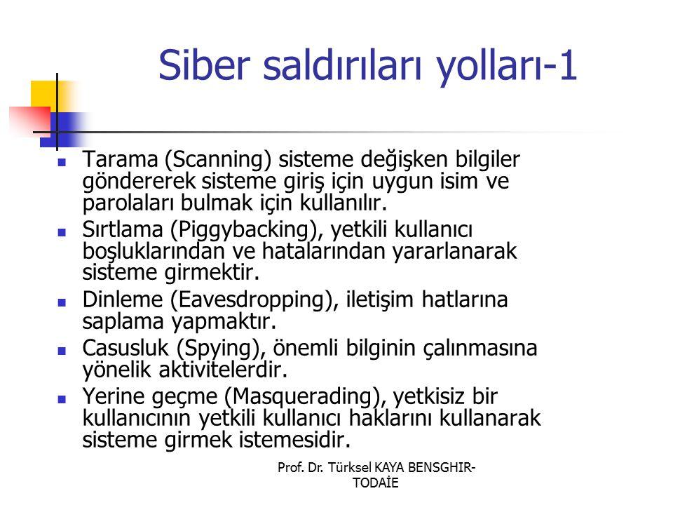 Prof. Dr. Türksel KAYA BENSGHIR- TODAİE Siber saldırıları yolları-1 Tarama (Scanning) sisteme değişken bilgiler göndererek sisteme giriş için uygun is