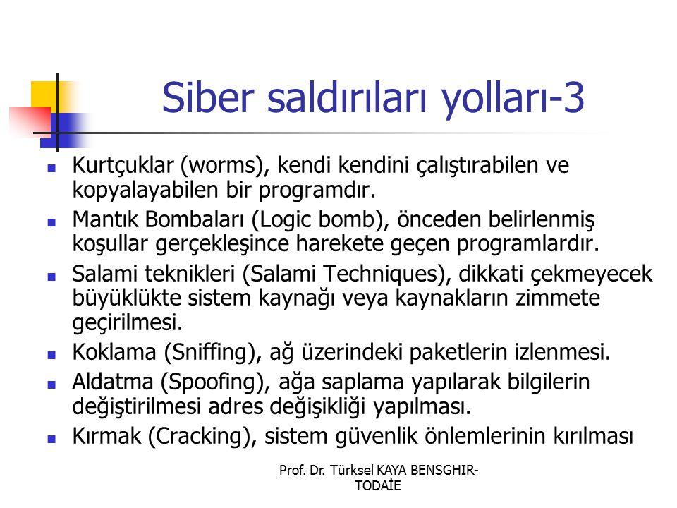 Prof. Dr. Türksel KAYA BENSGHIR- TODAİE Siber saldırıları yolları-3 Kurtçuklar (worms), kendi kendini çalıştırabilen ve kopyalayabilen bir programdır.