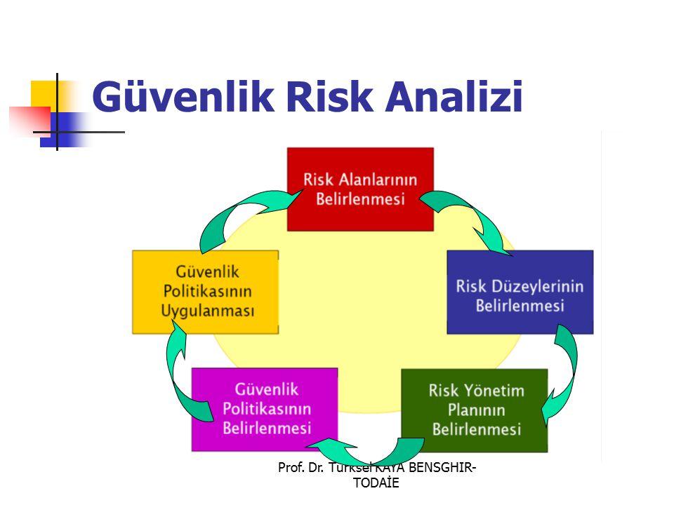 Prof. Dr. Türksel KAYA BENSGHIR- TODAİE Güvenlik Risk Analizi