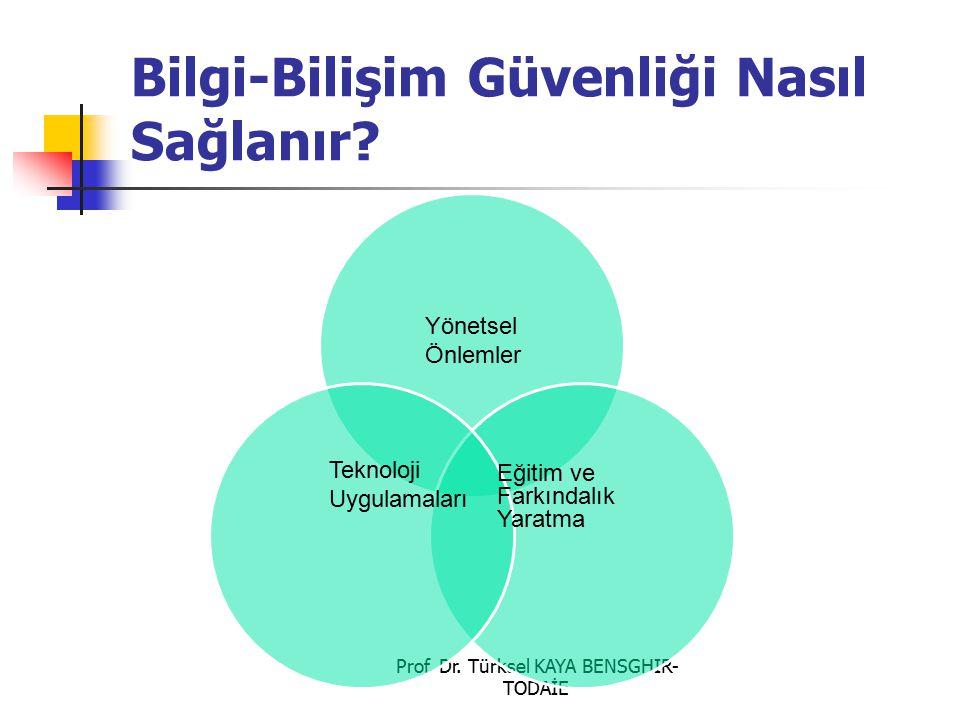 Prof. Dr. Türksel KAYA BENSGHIR- TODAİE Bilgi-Bilişim Güvenliği Nasıl Sağlanır? Yönetsel Önlemler Teknoloji Uygulamaları Eğitim ve Farkındalık Yaratma