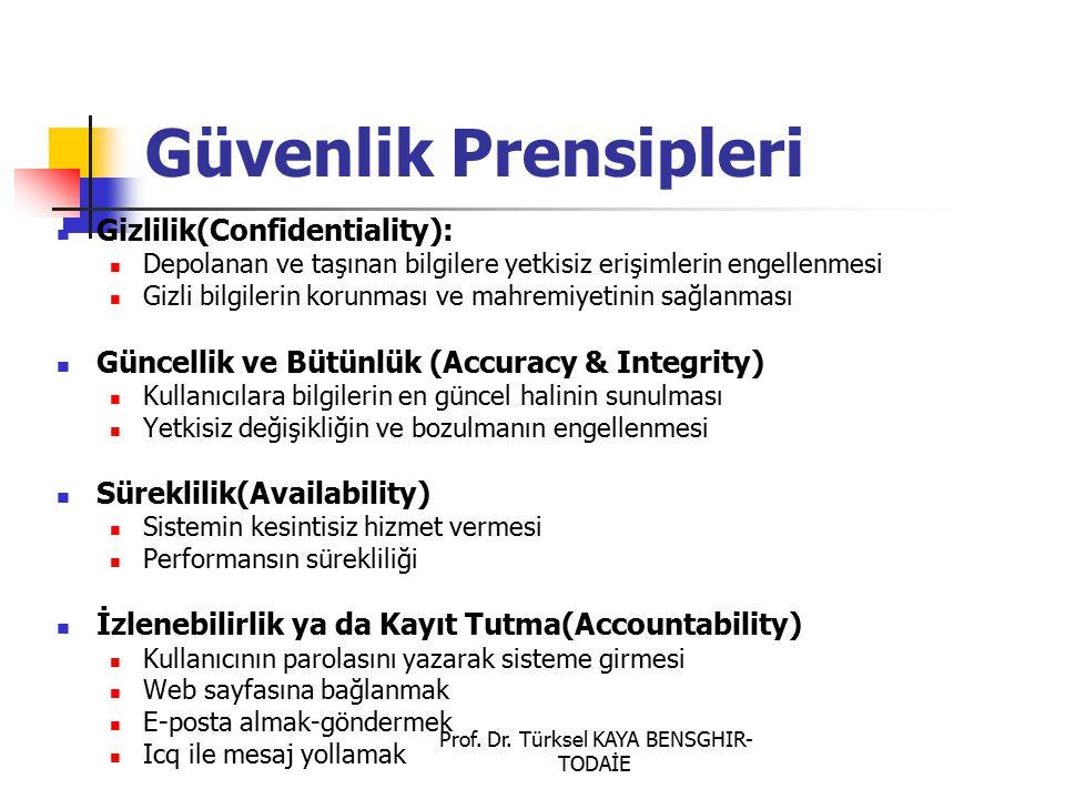 Prof. Dr. Türksel KAYA BENSGHIR- TODAİE Güvenlik Prensipleri Gizlilik(Confidentiality): Depolanan ve taşınan bilgilere yetkisiz erişimlerin engellenme