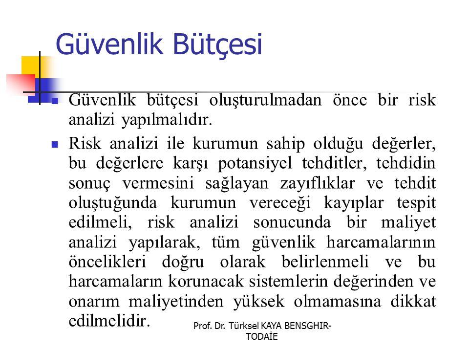 Prof. Dr. Türksel KAYA BENSGHIR- TODAİE Güvenlik Bütçesi Güvenlik bütçesi oluşturulmadan önce bir risk analizi yapılmalıdır. Risk analizi ile kurumun