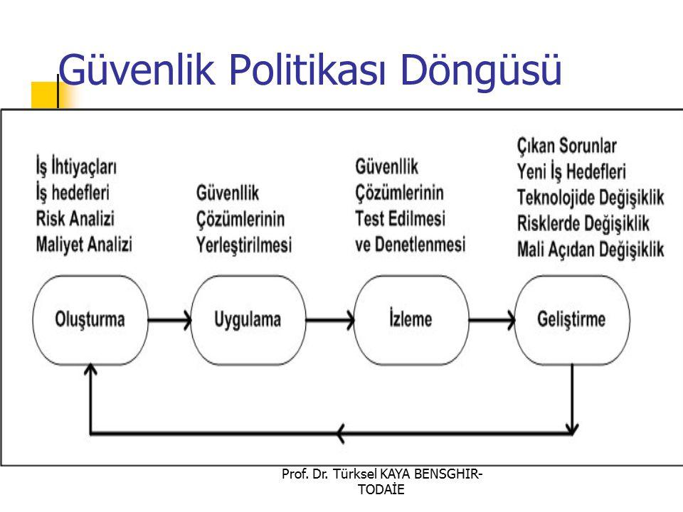 Prof. Dr. Türksel KAYA BENSGHIR- TODAİE Güvenlik Politikası Döngüsü