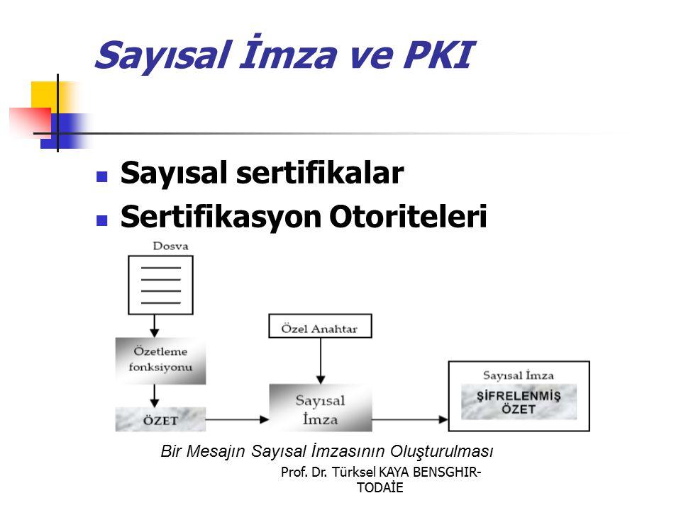 Prof. Dr. Türksel KAYA BENSGHIR- TODAİE Sayısal İmza ve PKI Sayısal sertifikalar Sertifikasyon Otoriteleri Bir Mesajın Sayısal İmzasının Oluşturulması