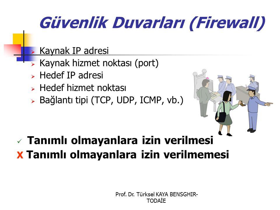 Prof. Dr. Türksel KAYA BENSGHIR- TODAİE Güvenlik Duvarları (Firewall)  Kaynak IP adresi  Kaynak hizmet noktası (port)  Hedef IP adresi  Hedef hizm
