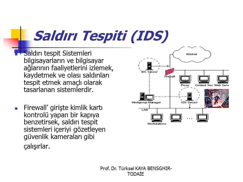 Prof. Dr. Türksel KAYA BENSGHIR- TODAİE Saldırı Tespiti (IDS) Saldırı tespit Sistemleri bilgisayarların ve bilgisayar ağlarının faaliyetlerini izlemek