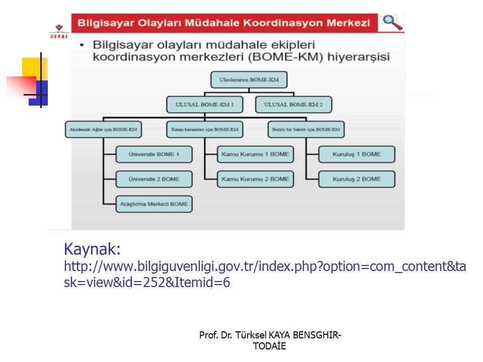 Prof. Dr. Türksel KAYA BENSGHIR- TODAİE Kaynak: http://www.bilgiguvenligi.gov.tr/index.php?option=com_content&ta sk=view&id=252&Itemid=6