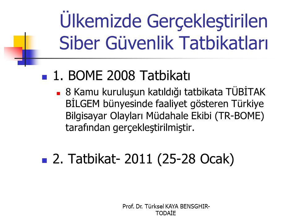 Ülkemizde Gerçekleştirilen Siber Güvenlik Tatbikatları 1. BOME 2008 Tatbikatı 8 Kamu kuruluşun katıldığı tatbikata TÜBİTAK BİLGEM bünyesinde faaliyet