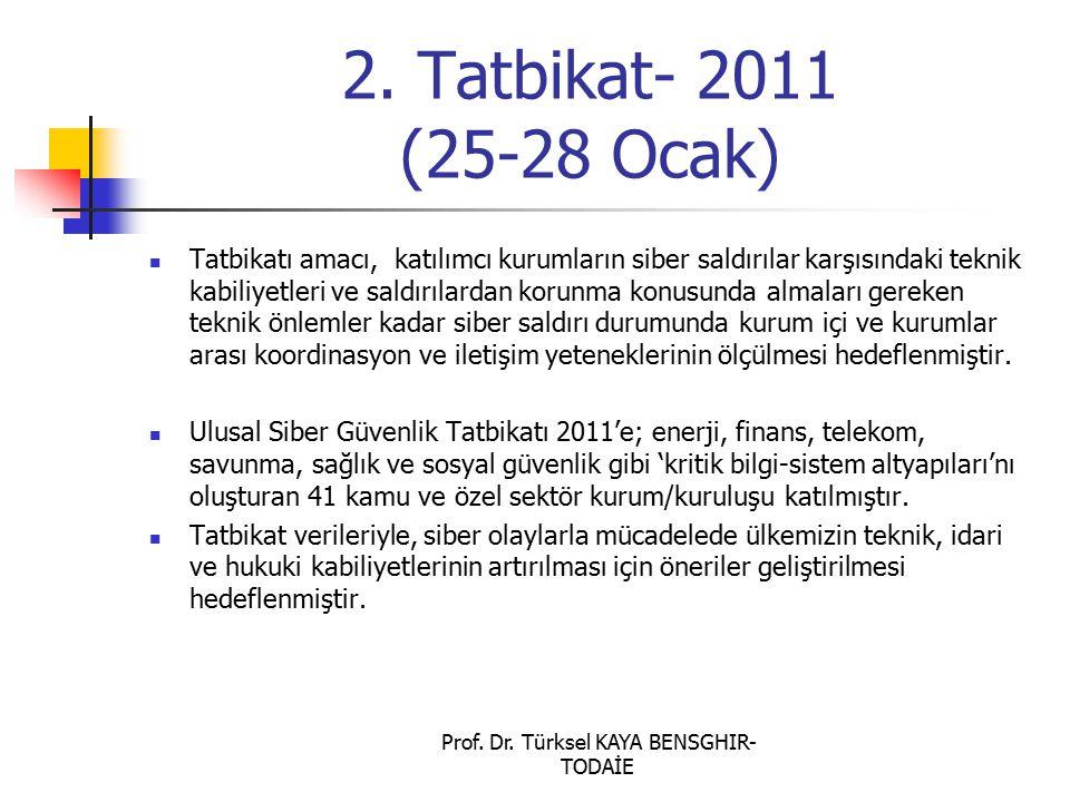 2. Tatbikat- 2011 (25-28 Ocak) Tatbikatı amacı, katılımcı kurumların siber saldırılar karşısındaki teknik kabiliyetleri ve saldırılardan korunma konus