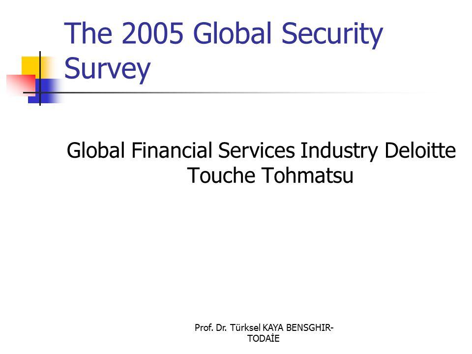 Prof. Dr. Türksel KAYA BENSGHIR- TODAİE The 2005 Global Security Survey Global Financial Services Industry Deloitte Touche Tohmatsu
