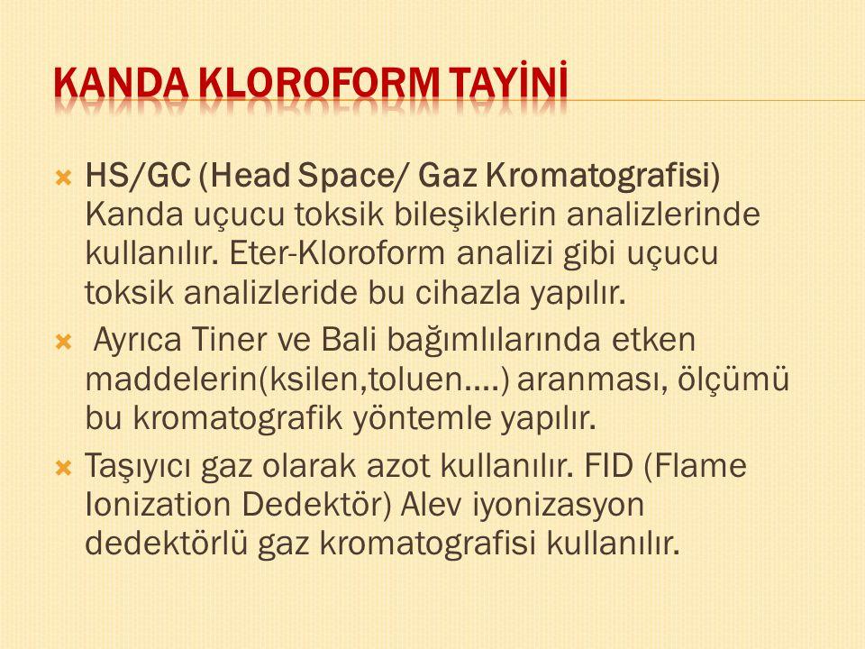  HS/GC (Head Space/ Gaz Kromatografisi) Kanda uçucu toksik bileşiklerin analizlerinde kullanılır. Eter-Kloroform analizi gibi uçucu toksik analizleri