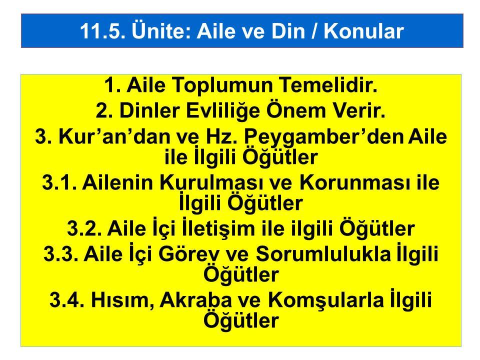 43 Muhakkak ki Allah, adaleti, iyiliği, akrabaya yardım etmeyi emreder, çirkin işleri, fenalık ve azgınlığı da yasaklar.