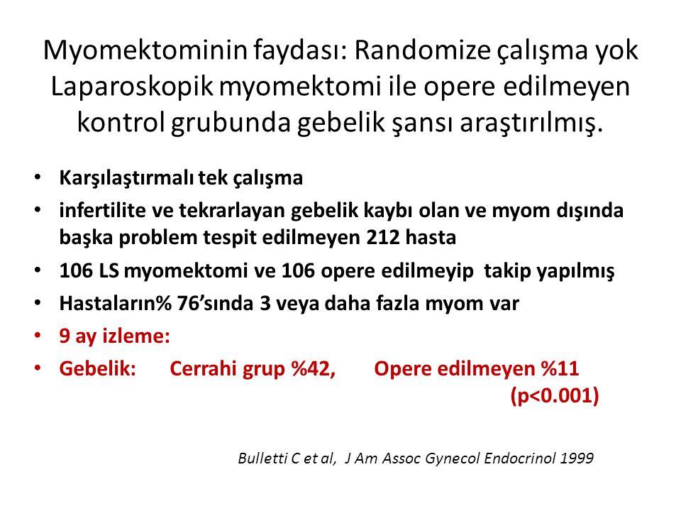 Myomektominin faydası: Randomize çalışma yok Laparoskopik myomektomi ile opere edilmeyen kontrol grubunda gebelik şansı araştırılmış.