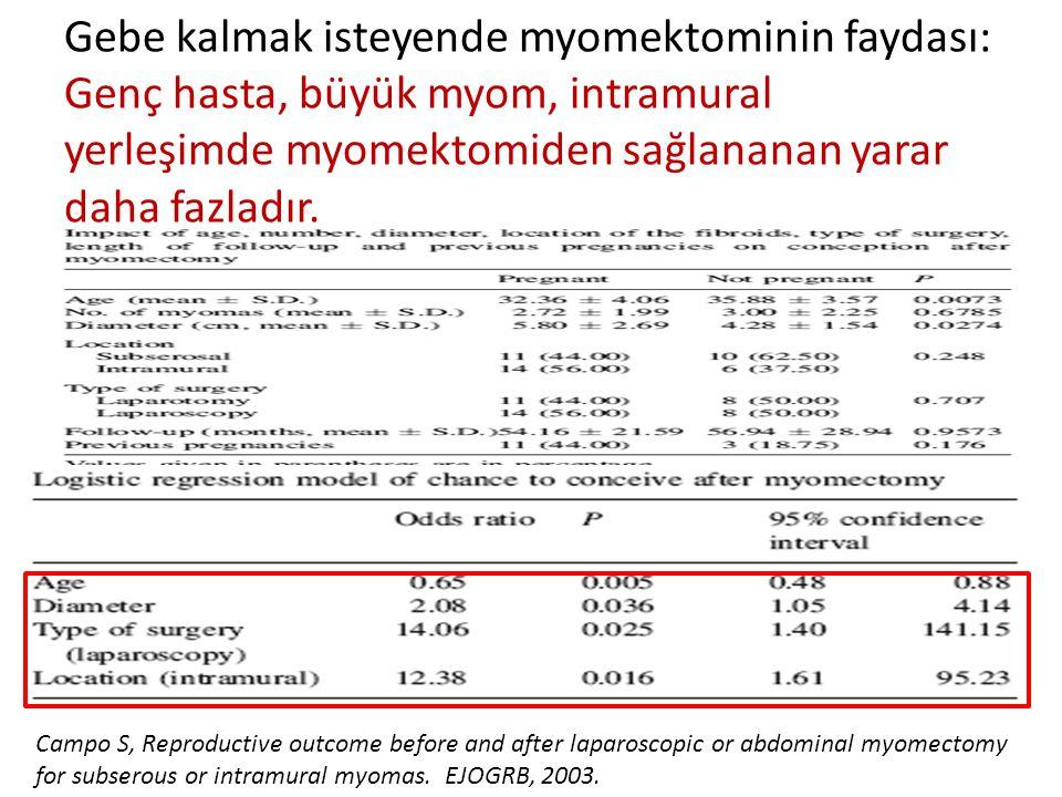 Gebe kalmak isteyende myomektominin faydası: Genç hasta, büyük myom, intramural yerleşimde myomektomiden sağlananan yarar daha fazladır.