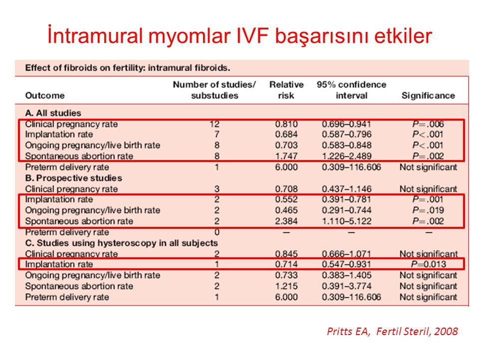 İntramural myomlar IVF başarısını etkiler Pritts EA, Fertil Steril, 2008