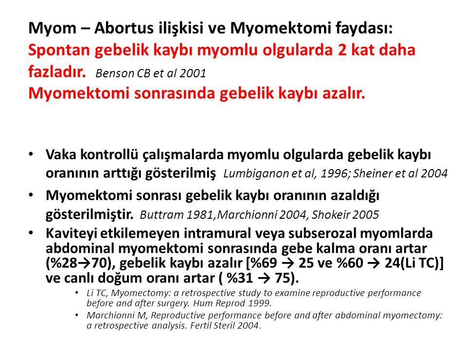 Myom – Abortus ilişkisi ve Myomektomi faydası: Spontan gebelik kaybı myomlu olgularda 2 kat daha fazladır.