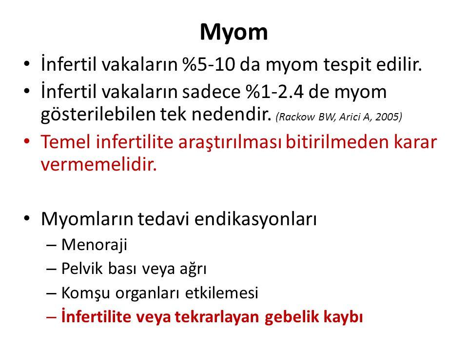 Myom infertilite ilişkisi: Myomektominin faydası Çok sayıdaki retrospektif gözlemsel çalışmada myomektomi sonrasında gebelik oranları % 40-60 dir.