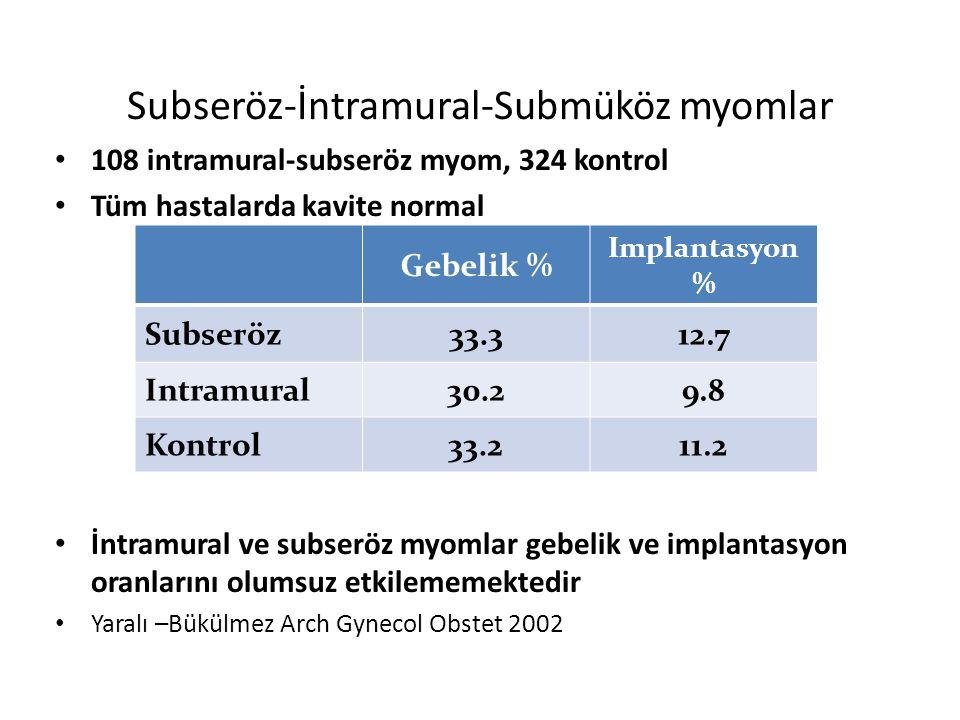 Subseröz-İntramural-Submüköz myomlar 108 intramural-subseröz myom, 324 kontrol Tüm hastalarda kavite normal İntramural ve subseröz myomlar gebelik ve implantasyon oranlarını olumsuz etkilememektedir Yaralı –Bükülmez Arch Gynecol Obstet 2002 Gebelik % Implantasyon % Subseröz33.312.7 Intramural30.29.8 Kontrol33.211.2