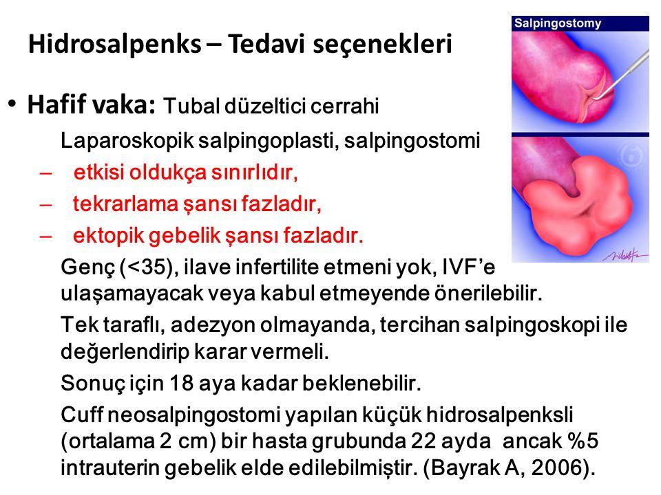 Hidrosalpenks – Tedavi seçenekleri Hafif vaka: Tubal düzeltici cerrahi Laparoskopik salpingoplasti, salpingostomi – etkisi oldukça sınırlıdır, – tekrarlama şansı fazladır, – ektopik gebelik şansı fazladır.