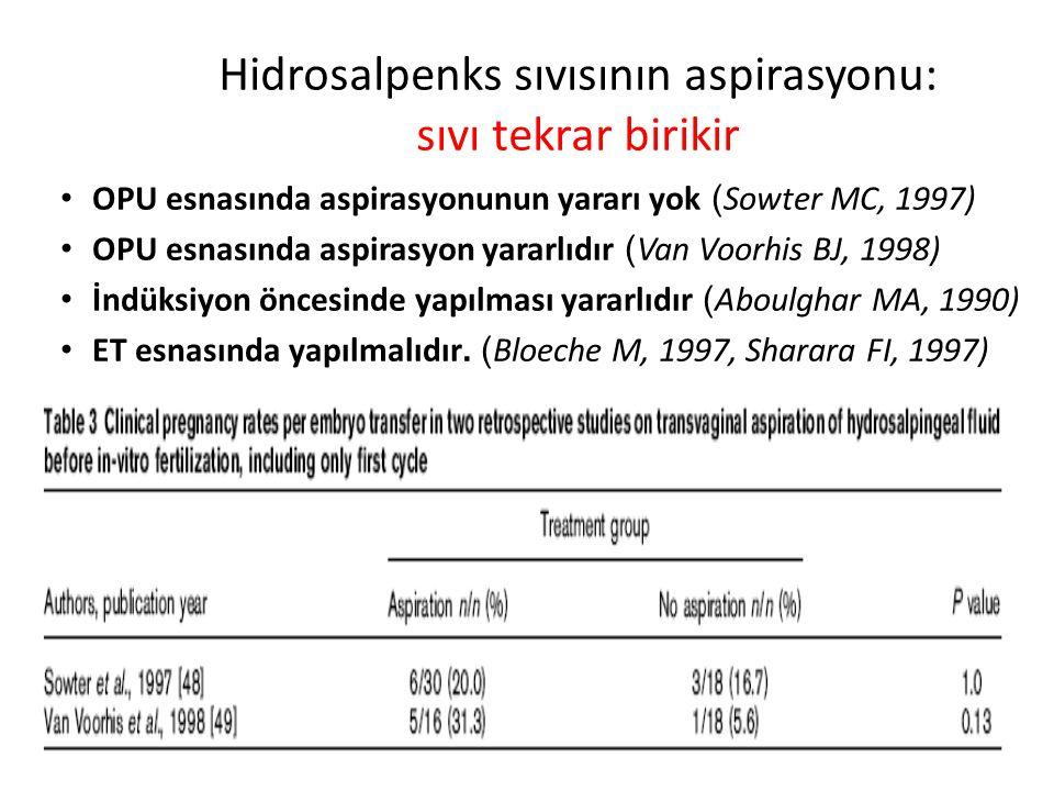 Hidrosalpenks sıvısının aspirasyonu: sıvı tekrar birikir OPU esnasında aspirasyonunun yararı yok ( Sowter MC, 1997) OPU esnasında aspirasyon yararlıdır ( Van Voorhis BJ, 1998) İndüksiyon öncesinde yapılması yararlıdır ( Aboulghar MA, 1990) ET esnasında yapılmalıdır.