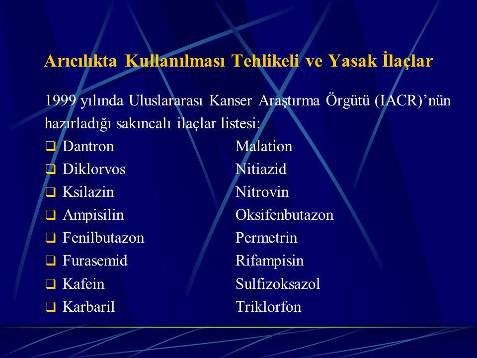 1999 yılında Uluslararası Kanser Araştırma Örgütü (IACR)'nün hazırladığı sakıncalı ilaçlar listesi:  DantronMalation  DiklorvosNitiazid  KsilazinNitrovin  AmpisilinOksifenbutazon  FenilbutazonPermetrin  FurasemidRifampisin  Kafein Sulfizoksazol  KarbarilTriklorfon Arıcılıkta Kullanılması Tehlikeli ve Yasak İlaçlar