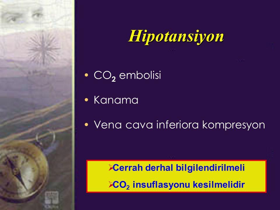 Hipotansiyon CO 2 embolisi Kanama Vena cava inferiora kompresyon  Cerrah derhal bilgilendirilmeli  CO 2 insuflasyonu kesilmelidir
