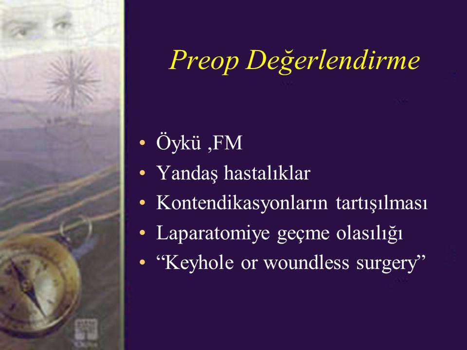 Preop Değerlendirme Öykü,FM Yandaş hastalıklar Kontendikasyonların tartışılması Laparatomiye geçme olasılığı Keyhole or woundless surgery