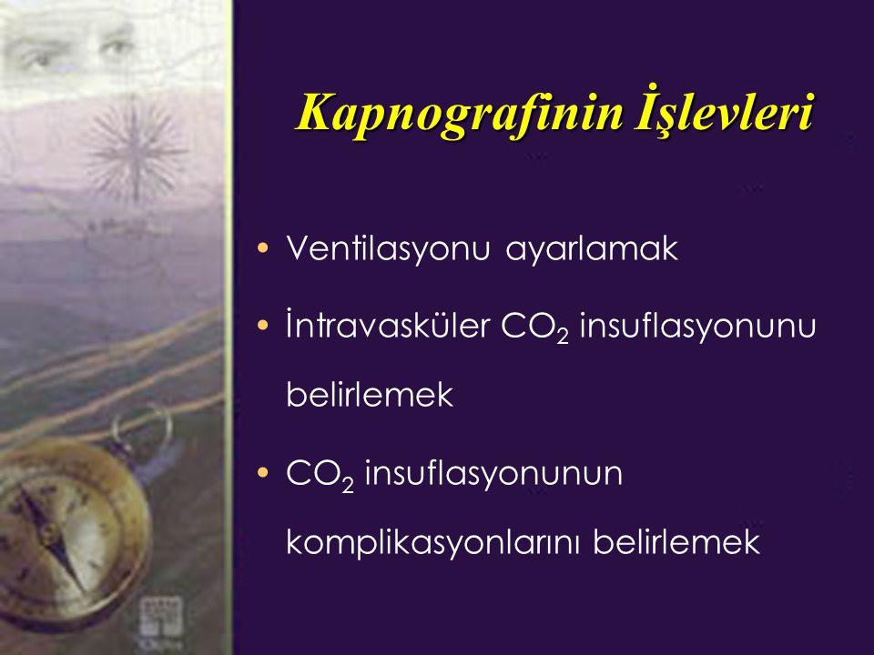 Kapnografinin İşlevleri Ventilasyonu ayarlamak İntravasküler CO 2 insuflasyonunu belirlemek CO 2 insuflasyonunun komplikasyonlarını belirlemek