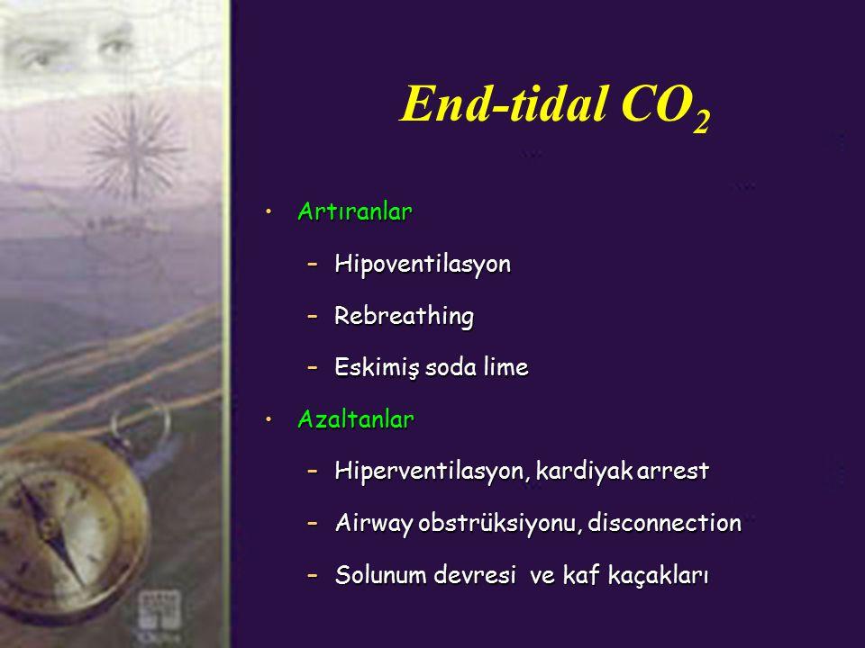 End-tidal CO 2 ArtıranlarArtıranlar –Hipoventilasyon –Rebreathing –Eskimiş soda lime AzaltanlarAzaltanlar –Hiperventilasyon, kardiyak arrest –Airway obstrüksiyonu, disconnection –Solunum devresi ve kaf kaçakları