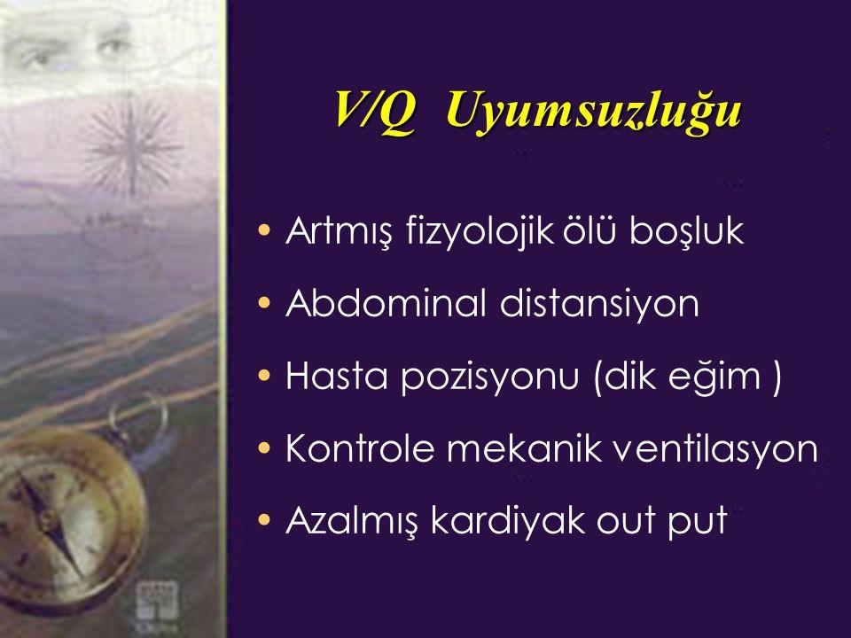 V/Q Uyumsuzluğu Artmış fizyolojik ölü boşluk Abdominal distansiyon Hasta pozisyonu (dik eğim ) Kontrole mekanik ventilasyon Azalmış kardiyak out put