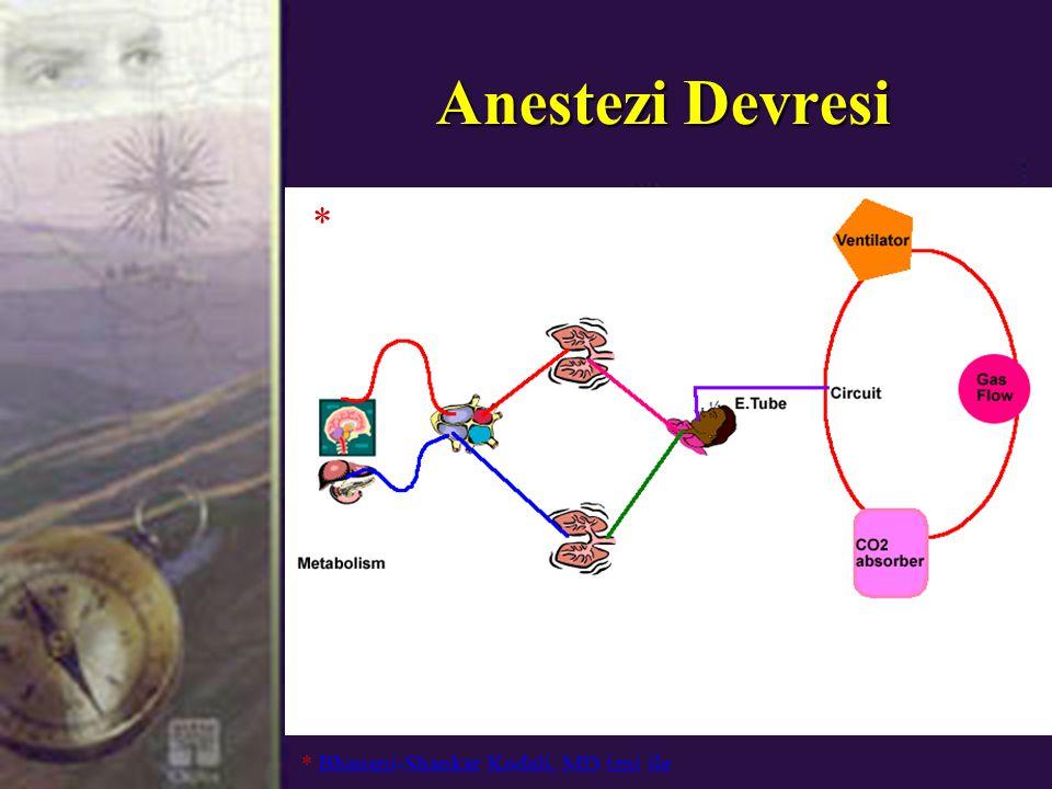 Anestezi Devresi * Bhauani-Shankar Kodali, MD izni ile *