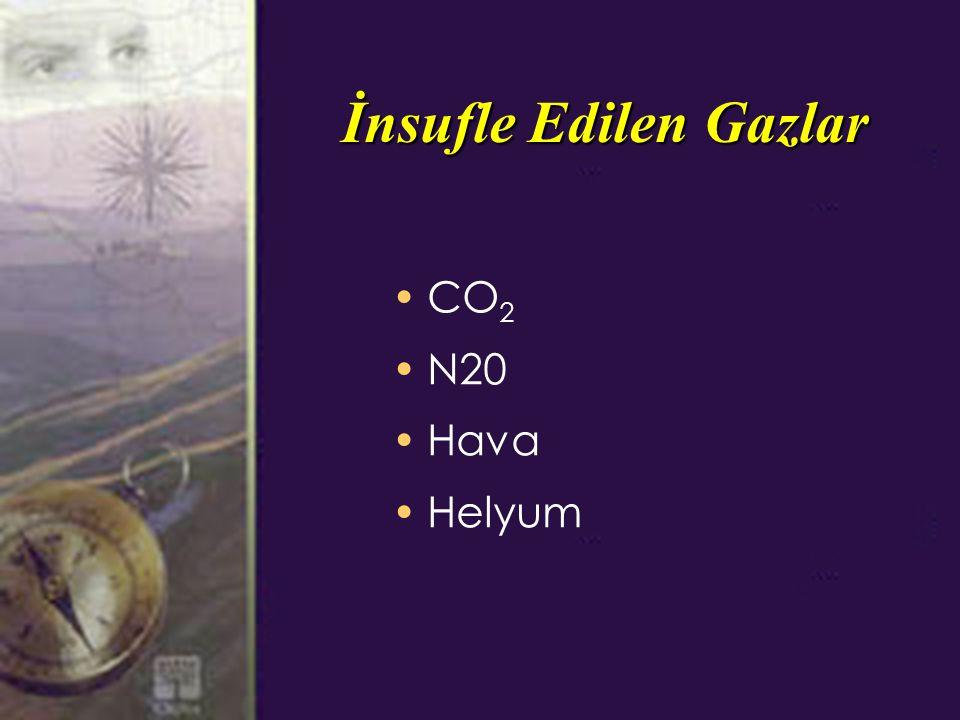 İnsufle Edilen Gazlar CO 2 N20 Hava Helyum
