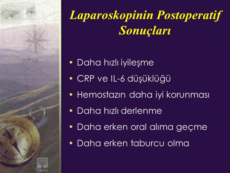 Laparoskopinin Postoperatif Sonuçları Daha hızlı iyileşme CRP ve IL-6 düşüklüğü Hemostazın daha iyi korunması Daha hızlı derlenme Daha erken oral alıma geçme Daha erken taburcu olma
