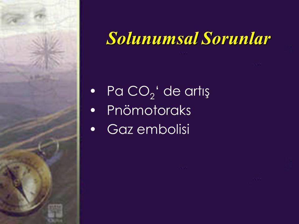 Solunumsal Sorunlar Pa CO 2 ' de artış Pnömotoraks Gaz embolisi