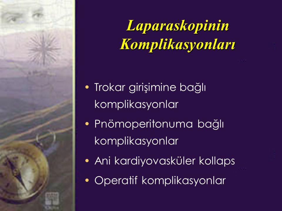 Laparaskopinin Komplikasyonları Trokar girişimine bağlı komplikasyonlar Pnömoperitonuma bağlı komplikasyonlar Ani kardiyovasküler kollaps Operatif komplikasyonlar
