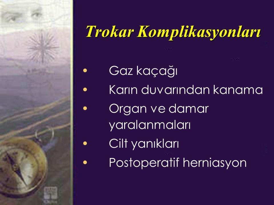 Trokar Komplikasyonları Gaz kaçağı Karın duvarından kanama Organ ve damar yaralanmaları Cilt yanıkları Postoperatif herniasyon