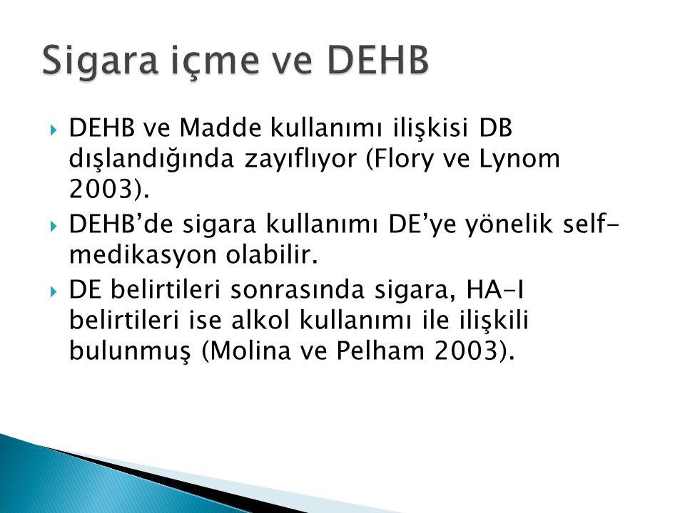  DEHB ve Madde kullanımı ilişkisi DB dışlandığında zayıflıyor (Flory ve Lynom 2003).  DEHB'de sigara kullanımı DE'ye yönelik self- medikasyon olabil
