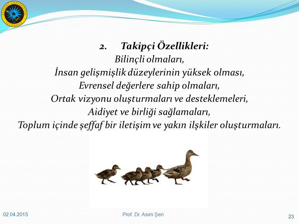 23 Prof.Dr. Asım Şen02.04.2015 2.