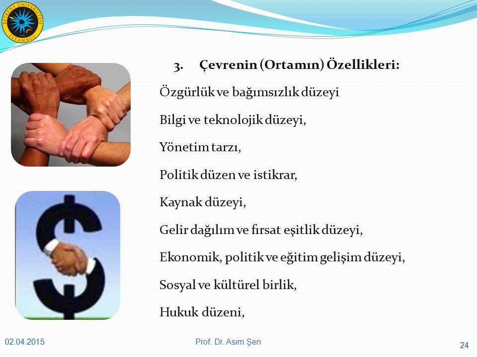 24 Prof.Dr. Asım Şen02.04.2015 3.