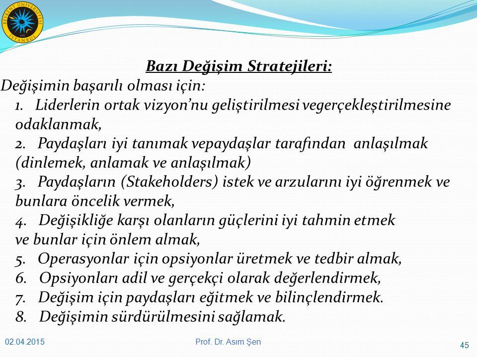 45 Prof.Dr. Asım Şen02.04.2015 Bazı Değişim Stratejileri: Değişimin başarılı olması için: 1.