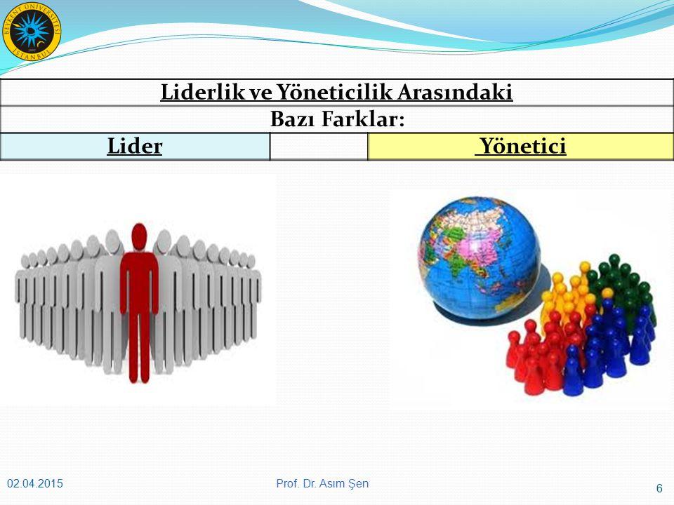 Prof. Dr. Asım Şen 6 02.04.2015 Liderlik ve Yöneticilik Arasındaki Bazı Farklar: Lider Yönetici