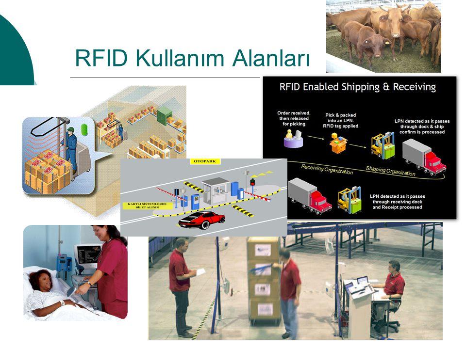 13 RFID Kullanım Alanları