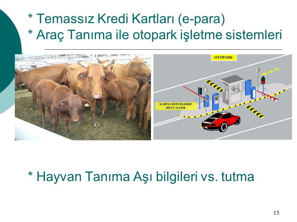 15 * Temassız Kredi Kartları (e-para) * Araç Tanıma ile otopark işletme sistemleri * Hayvan Tanıma Aşı bilgileri vs. tutma