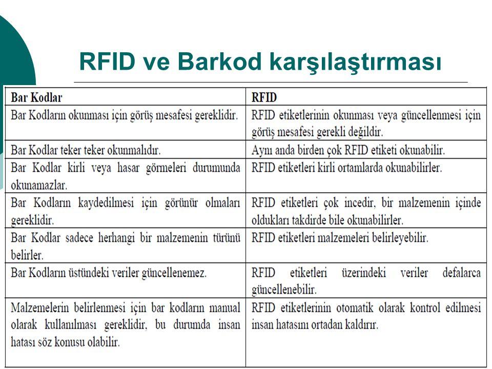 17 RFID ve Barkod karşılaştırması