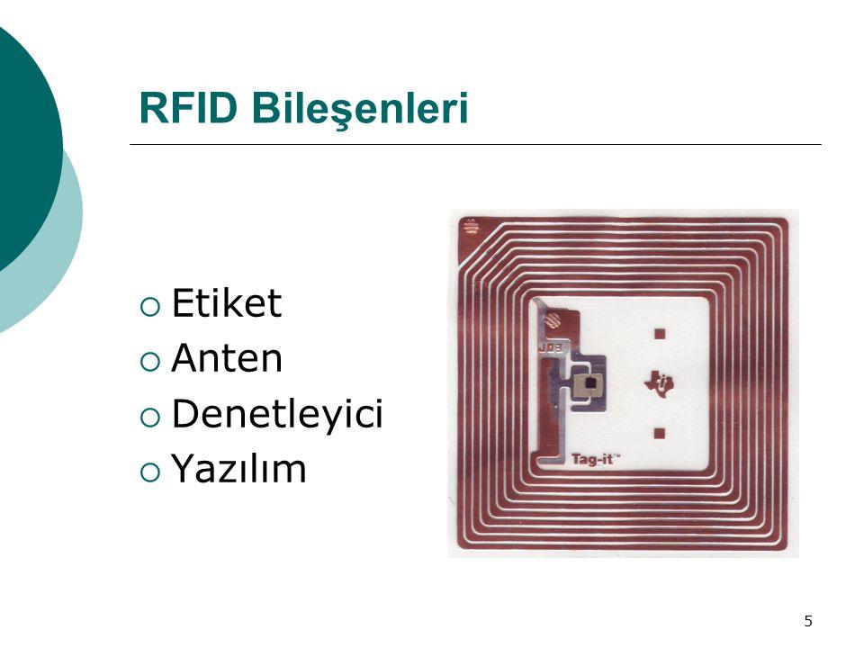 5 RFID Bileşenleri  Etiket  Anten  Denetleyici  Yazılım