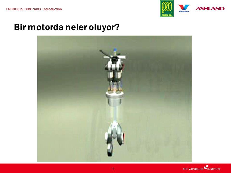 PRODUCTS Lubricants Introduction 11 Bir motorda neler oluyor?